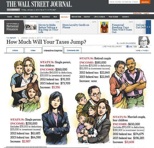 WSJ incomes
