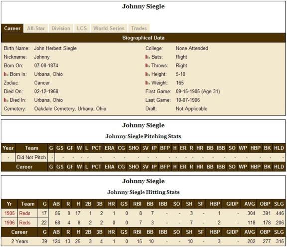 Johnny_siegle_baseball_stats_2